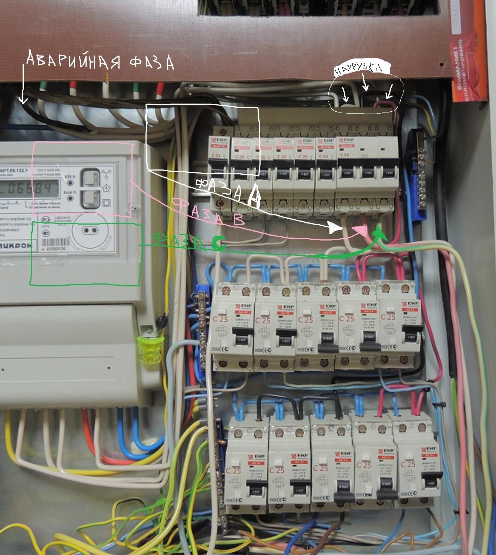 Формула для расчета сечения кабеля по мощности